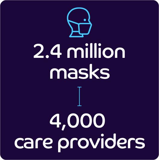Octopus Group development capital - 4,000 care providers